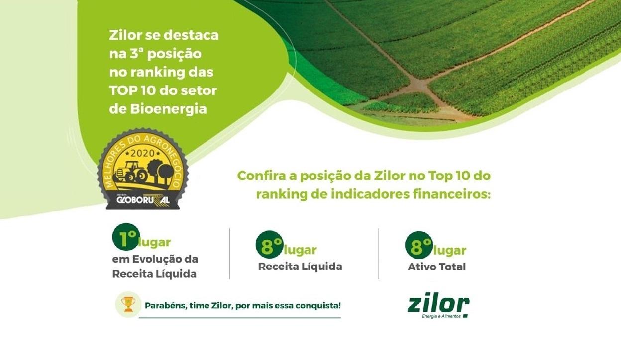 Zilor promove ação #Juntos contra o Fogo para prevenção de incêndios